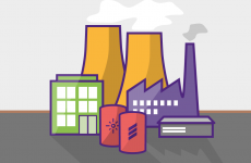 Industrial Waste Disposal: Several Types of Equipment are used in the Process